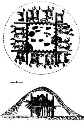 План и разрез кургана с деревянной домовиной и захоронениями коней